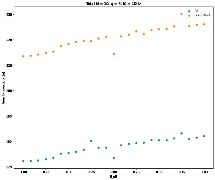 plots/PA_vs_SEOBNRv4_q3.png