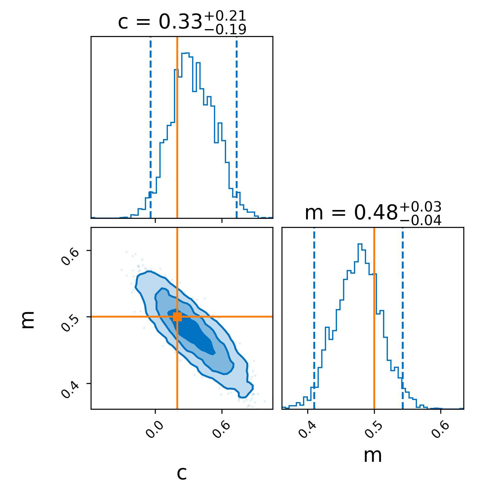 docs/images/linear-regression_corner.png