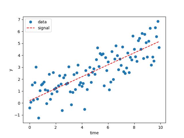 docs/images/linear-regression_data.png