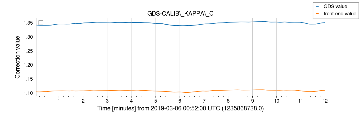 gstlal-calibration/tests/new_epics_check/L1/L1_1235868742_1235869458_plot_GDS-CALIB_KAPPA_C.png