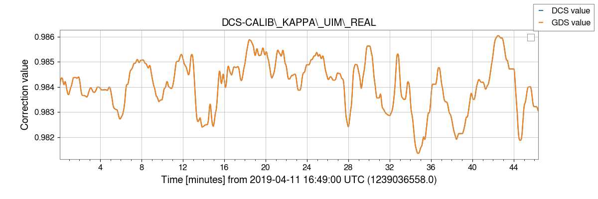 gstlal-calibration/tests/H1DCS_C01_1237831461_filter_tests/H1/H1_1239036564_1239039340_plot_DCS-CALIB_KAPPA_UIM_REAL.png