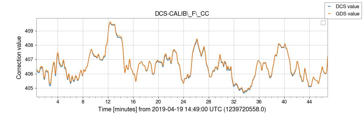 gstlal-calibration/tests/H1DCS_C01_1239472998_filter_tests/H1/H1_1239720596_1239723372_plot_DCS-CALIB_F_CC.png