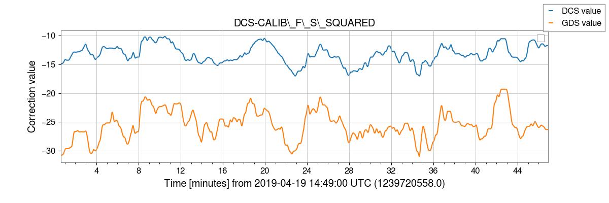 gstlal-calibration/tests/H1DCS_C01_1239472998_filter_tests/H1/H1_1239720596_1239723372_plot_DCS-CALIB_F_S_SQUARED.png