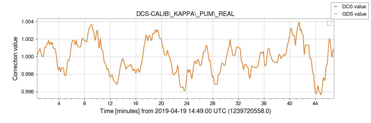gstlal-calibration/tests/H1DCS_C01_1239472998_filter_tests/H1/H1_1239720596_1239723372_plot_DCS-CALIB_KAPPA_PUM_REAL.png