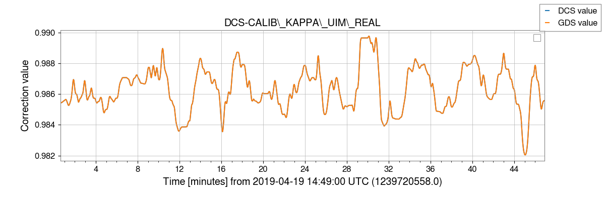 gstlal-calibration/tests/H1DCS_C01_1239472998_filter_tests/H1/H1_1239720596_1239723372_plot_DCS-CALIB_KAPPA_UIM_REAL.png