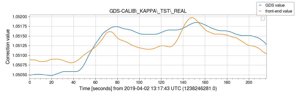 gstlal-calibration/tests/H1GDS_1238177020_filter_tests/H1/H1_1238246281_1238246497_plot_GDS-CALIB_KAPPA_TST_REAL.png