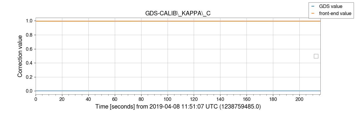gstlal-calibration/tests/H1GDS_1238177020_filter_tests/H1/H1_1238759485_1238759701_plot_GDS-CALIB_KAPPA_C.png