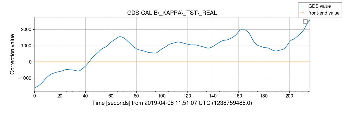 gstlal-calibration/tests/H1GDS_1238177020_filter_tests/H1/H1_1238759485_1238759701_plot_GDS-CALIB_KAPPA_TST_REAL.png