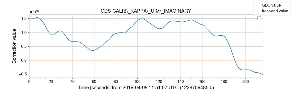 gstlal-calibration/tests/H1GDS_1238177020_filter_tests/H1/H1_1238759485_1238759701_plot_GDS-CALIB_KAPPA_UIM_IMAGINARY.png