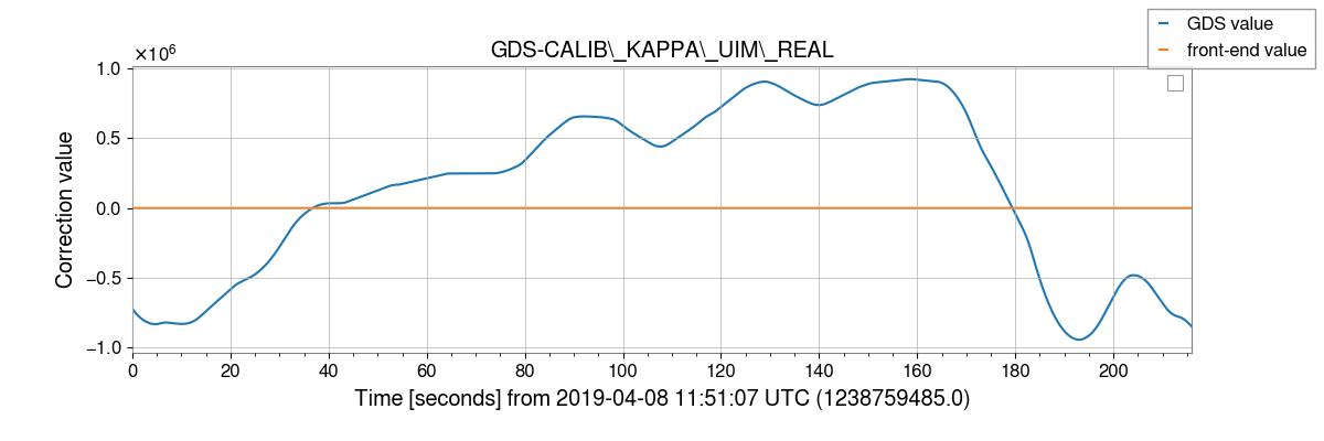 gstlal-calibration/tests/H1GDS_1238177020_filter_tests/H1/H1_1238759485_1238759701_plot_GDS-CALIB_KAPPA_UIM_REAL.png