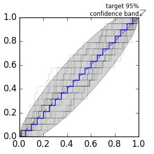 lalinference/test/baseline_images/pp_plot_steps.png