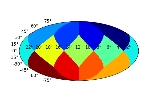 lalinference/test/baseline/test_astro_mollweide_axes.png