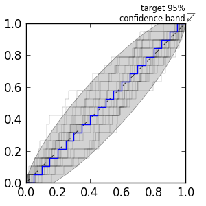 lalinference/test/baseline/test_pp_plot_steps.png