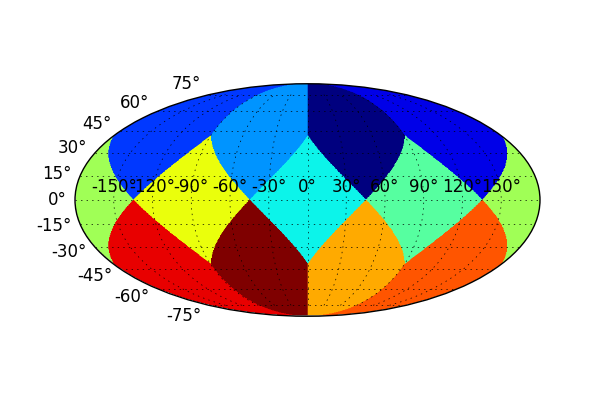 lalinference/test/baseline_images/mollweide_axes.png