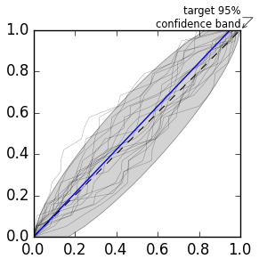 lalinference/test/baseline_images/pp_plot_lines.png