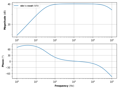 docs/_static/liso-input-tf.png